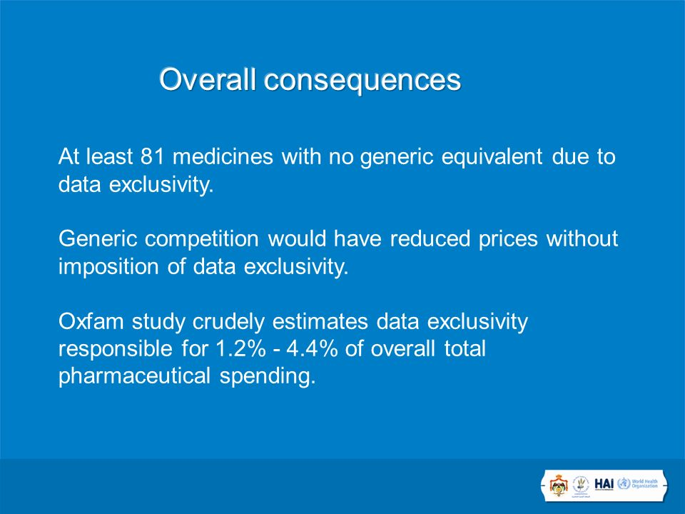 At least 81 medicines with no generic equivalent due to data exclusivity.