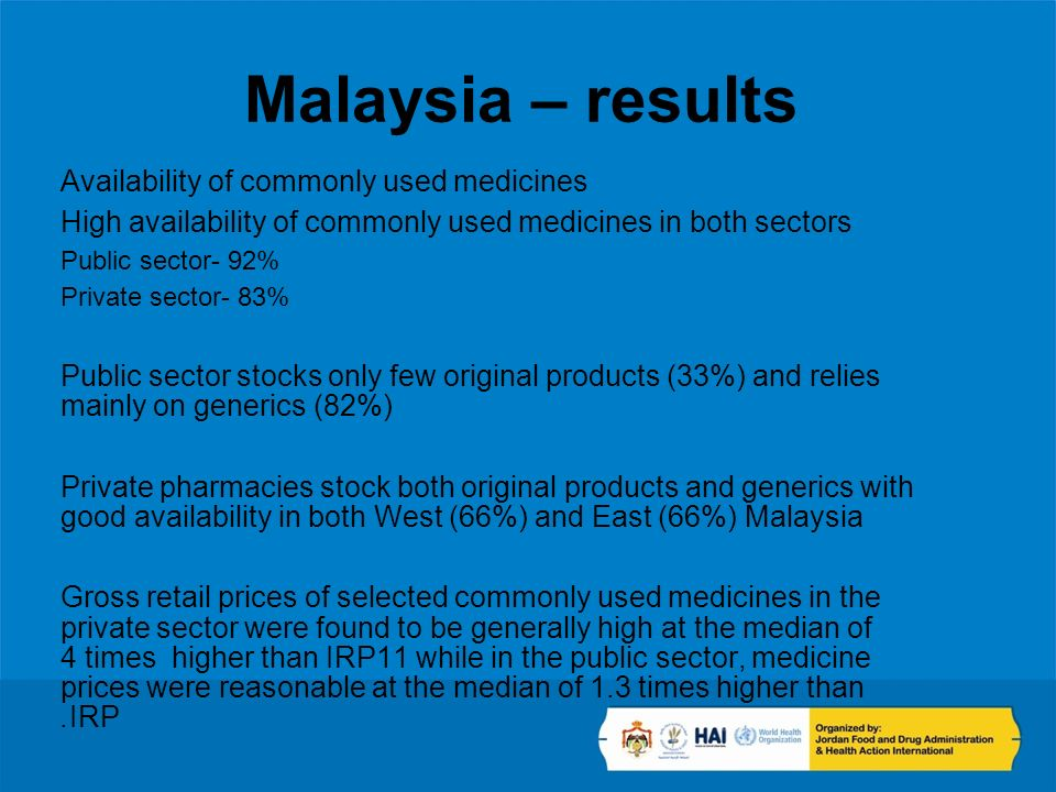 Malaysia – results Availability of commonly used medicines High availability of commonly used medicines in both sectors Public sector- 92% Private sec