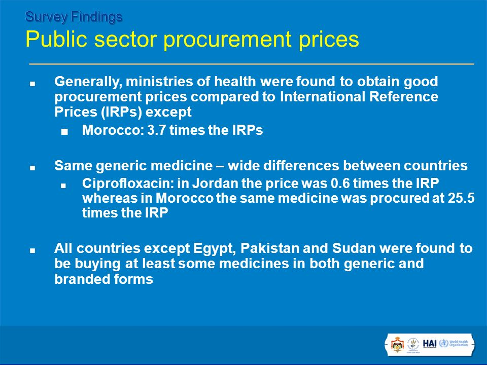 Generally, ministries of health were found to obtain good procurement prices compared to International Reference Prices (IRPs) except Morocco: 3.7 times the IRPs Same generic medicine – wide differences between countries Ciprofloxacin: in Jordan the price was 0.6 times the IRP whereas in Morocco the same medicine was procured at 25.5 times the IRP All countries except Egypt, Pakistan and Sudan were found to be buying at least some medicines in both generic and branded forms