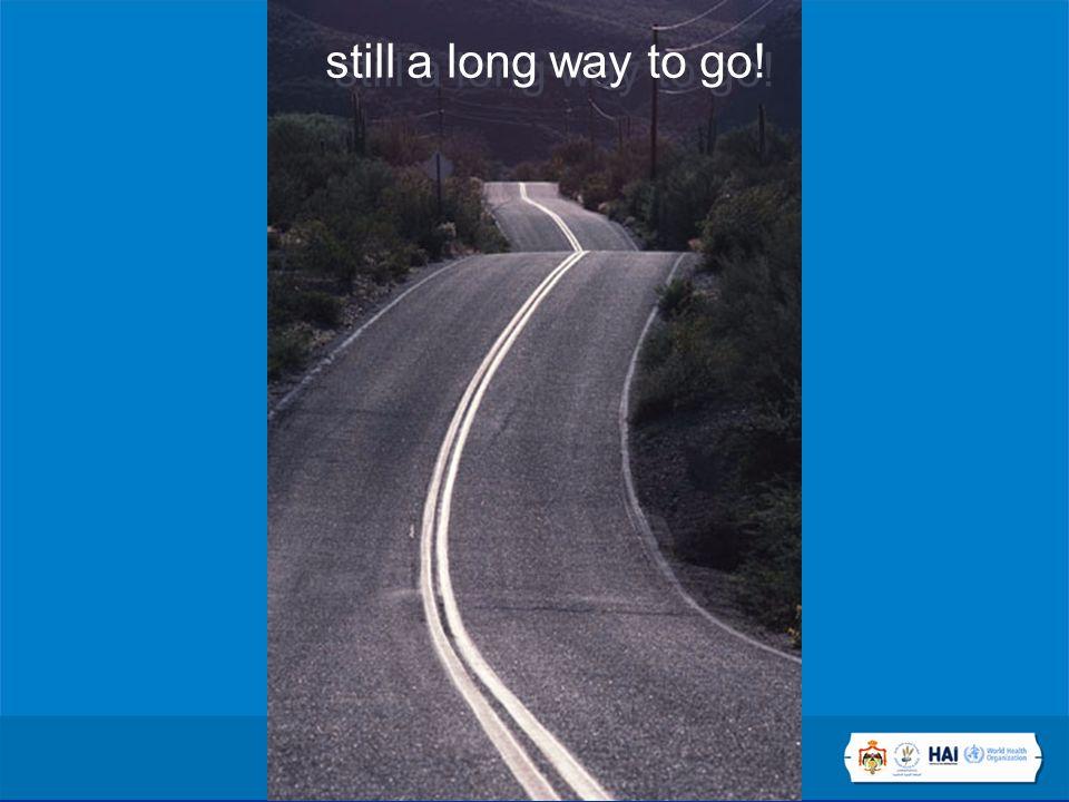 still a long way to go!