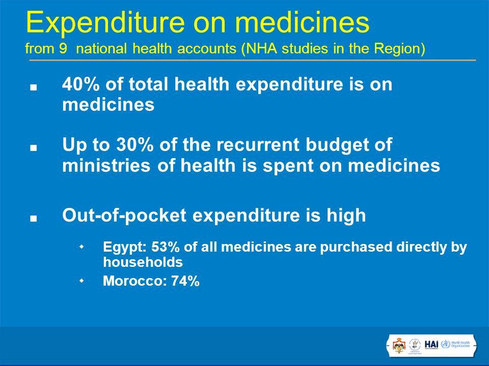 Expenditure on medicines from 9 national health accounts (NHA studies in the Region) 40% of total health expenditure is on medicines Up to 30% of the recurrent budget of ministries of health is spent on medicines Out-of-pocket expenditure is high Egypt: 53% of all medicines are purchased directly by households Morocco: 74%