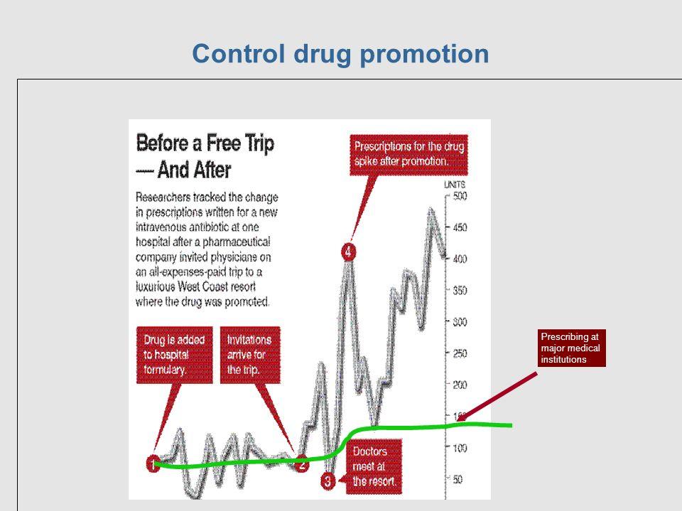 Control drug promotion Prescribing at major medical institutions