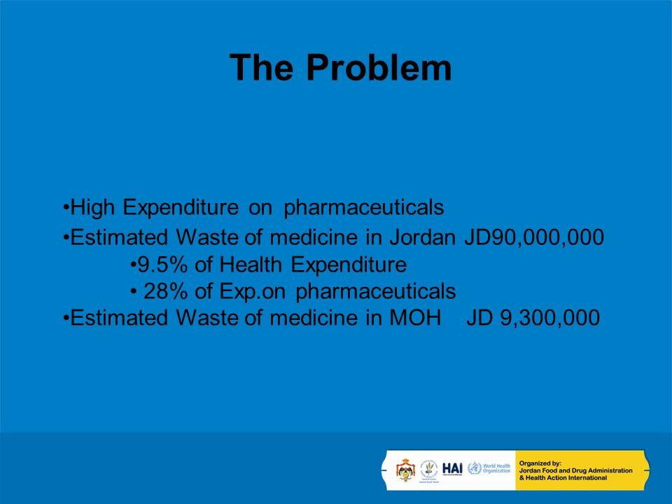 The Problem High Expenditure on pharmaceuticals Estimated Waste of medicine in Jordan JD90,000, % of Health Expenditure 28% of Exp.on pharmaceuticals Estimated Waste of medicine in MOH JD 9,300,000