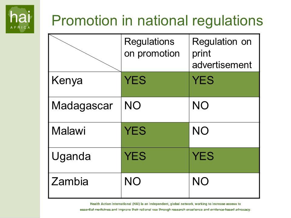Promotion in national regulations Regulations on promotion Regulation on print advertisement KenyaYES MadagascarNO MalawiYESNO UgandaYES ZambiaNO