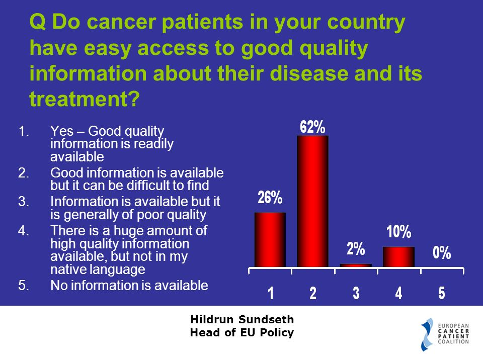 Hildrun Sundseth Head of EU Policy Q Do cancer patients in your country have easy access to good quality information about their disease and its treatment.