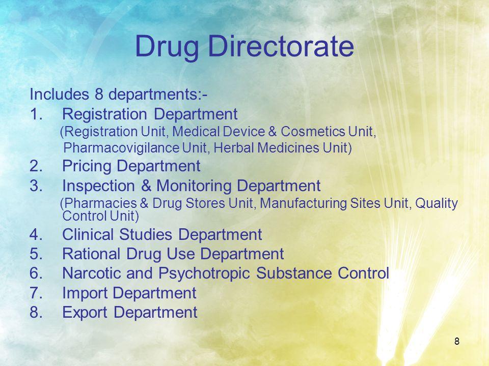8 Drug Directorate Includes 8 departments:- 1.Registration Department (Registration Unit, Medical Device & Cosmetics Unit, Pharmacovigilance Unit, Her