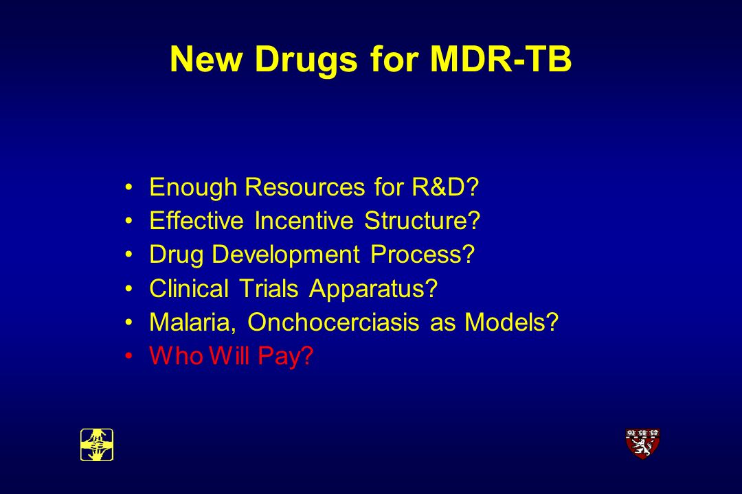 New Drugs for MDR-TB Enough Resources for R&D. Effective Incentive Structure.