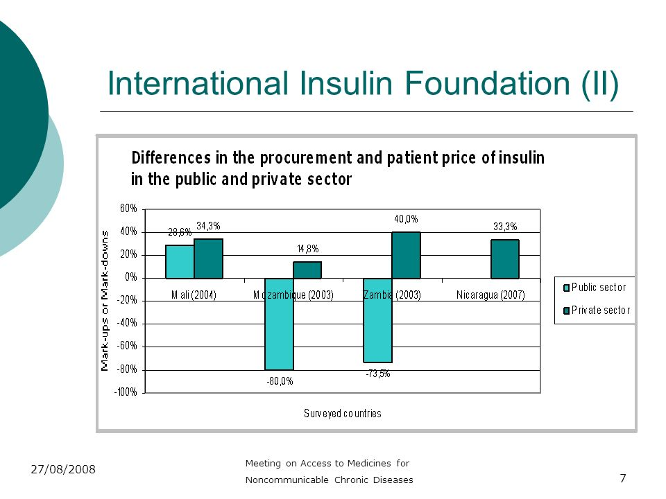 7 International Insulin Foundation (II) 27/08/2008 Meeting on Access to Medicines for Noncommunicable Chronic Diseases