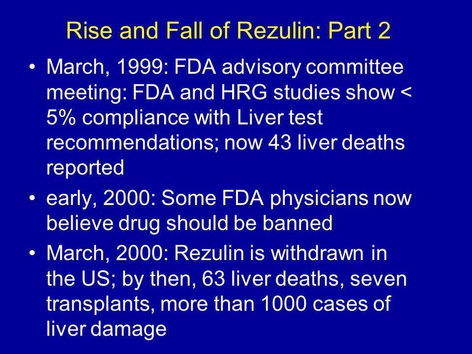 Rise and Fall of Rezulin: Part 2 March, 1999: FDA advisory committee meeting: FDA and HRG studies show < 5% compliance with Liver test recommendations; now 43 liver deaths reported early, 2000: Some FDA physicians now believe drug should be banned March, 2000: Rezulin is withdrawn in the US; by then, 63 liver deaths, seven transplants, more than 1000 cases of liver damage