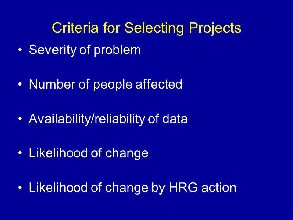 Criteria for Selecting Projects Severity of problem Number of people affected Availability/reliability of data Likelihood of change Likelihood of change by HRG action