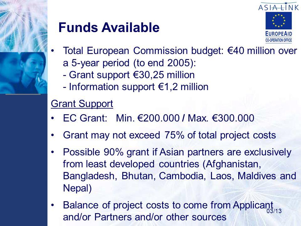 Eligible Countries European Union (15) Asia (17) Austria Afghanistan Belgium Bangladesh Denmark Bhutan Finland Cambodia France China (excl.