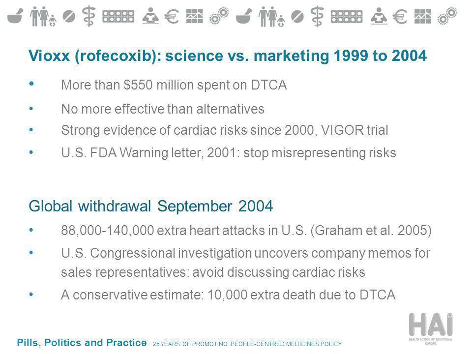 Pills, Politics and Practice 25 YEARS OF PROMOTING PEOPLE-CENTRED MEDICINES POLICY Vioxx (rofecoxib): science vs.