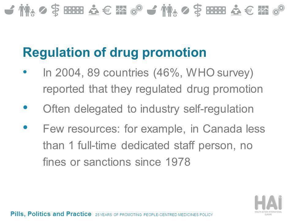 Pills, Politics and Practice 25 YEARS OF PROMOTING PEOPLE-CENTRED MEDICINES POLICY Regulation of drug promotion In 2004, 89 countries (46%, WHO survey) reported that they regulated drug promotion Often delegated to industry self-regulation Few resources: for example, in Canada less than 1 full-time dedicated staff person, no fines or sanctions since 1978