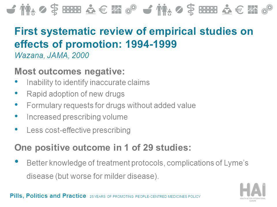 Pills, Politics and Practice 25 YEARS OF PROMOTING PEOPLE-CENTRED MEDICINES POLICY First systematic review of empirical studies on effects of promotion: 1994-1999 Wazana, JAMA, 2000 Most outcomes negative: Inability to identify inaccurate claims Rapid adoption of new drugs Formulary requests for drugs without added value Increased prescribing volume Less cost-effective prescribing One positive outcome in 1 of 29 studies: Better knowledge of treatment protocols, complications of Lymes disease (but worse for milder disease).