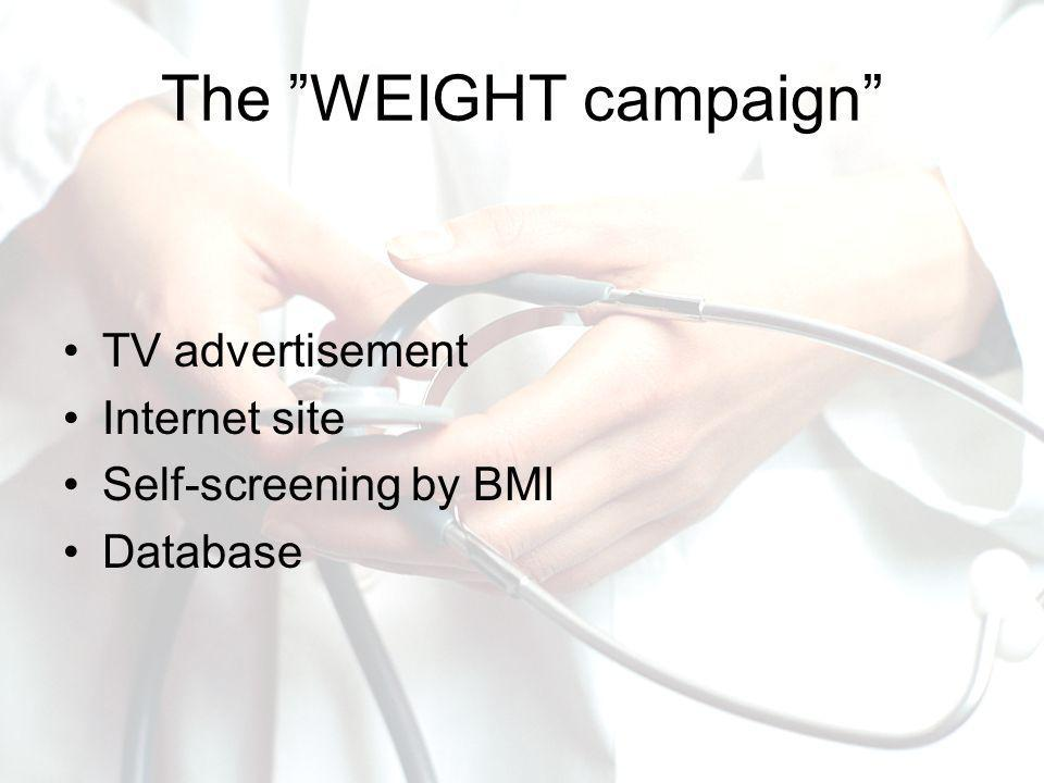 The WEIGHT campaign TV advertisement Internet site Self-screening by BMI Database