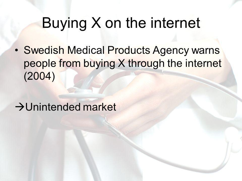 Swedish Medical Products Agency warns people from buying X through the internet (2004) Unintended market Buying X on the internet