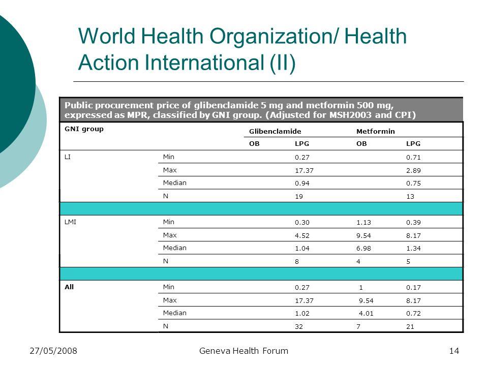 27/05/2008Geneva Health Forum14 World Health Organization/ Health Action International (II) Public procurement price of glibenclamide 5 mg and metform