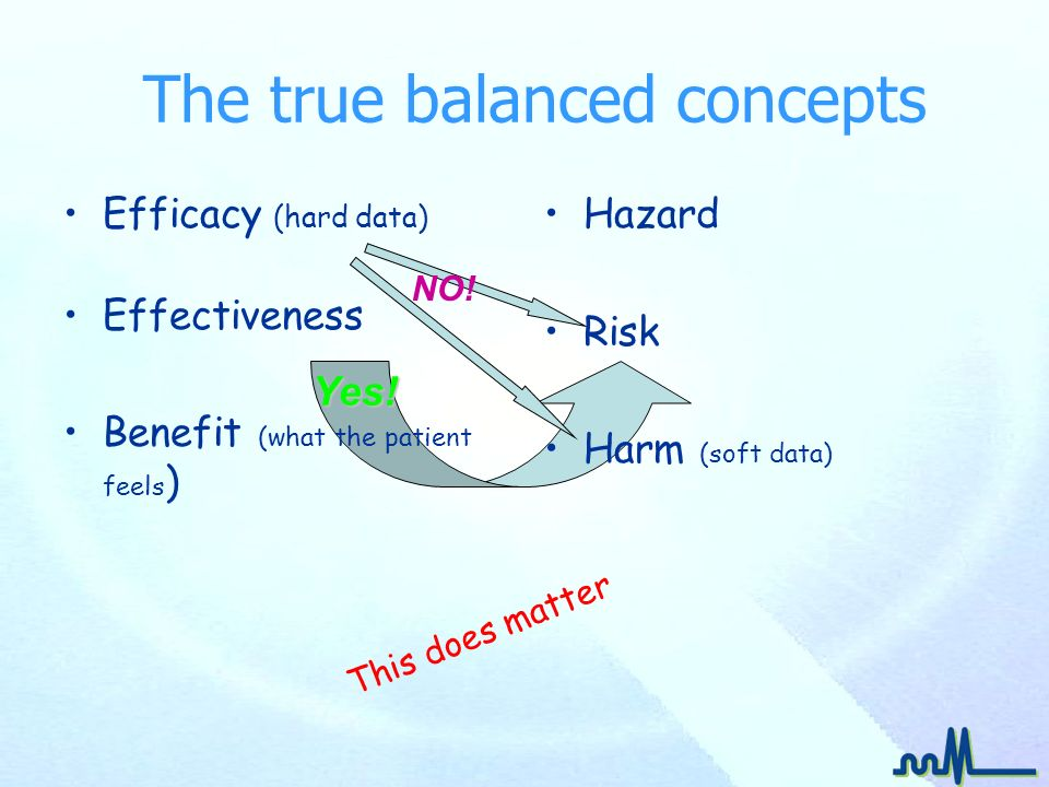 The true balanced concepts Efficacy (hard data) Effectiveness Benefit (what the patient feels ) Hazard Risk Harm (soft data) NO! Yes! This does matter