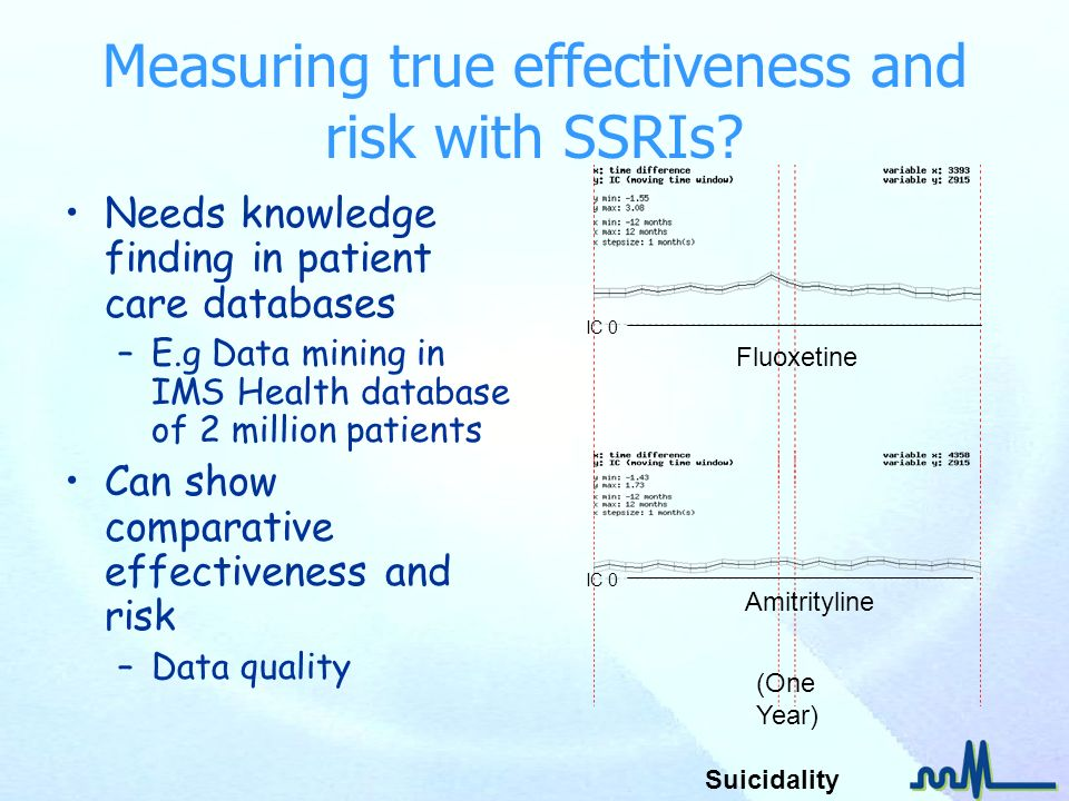 Measuring true effectiveness and risk with SSRIs? Needs knowledge finding in patient care databases –E.g Data mining in IMS Health database of 2 milli