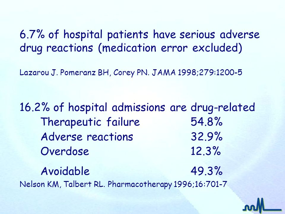 6.7% of hospital patients have serious adverse drug reactions (medication error excluded) Lazarou J.