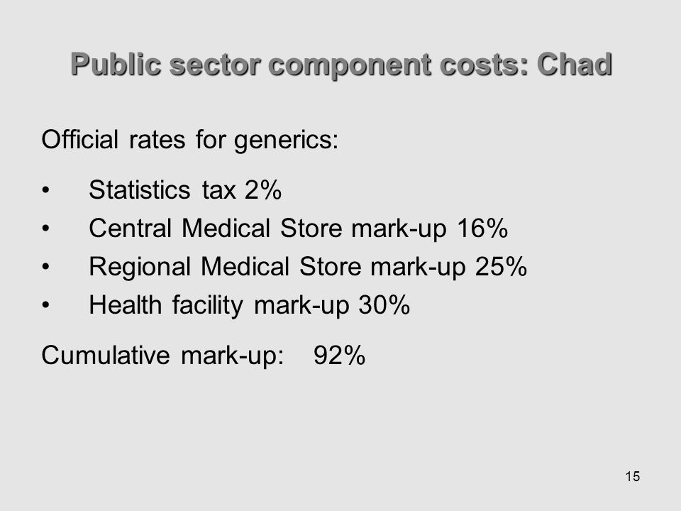 15 Public sector component costs: Chad Official rates for generics: Statistics tax 2% Central Medical Store mark-up 16% Regional Medical Store mark-up 25% Health facility mark-up 30% Cumulative mark-up:92%
