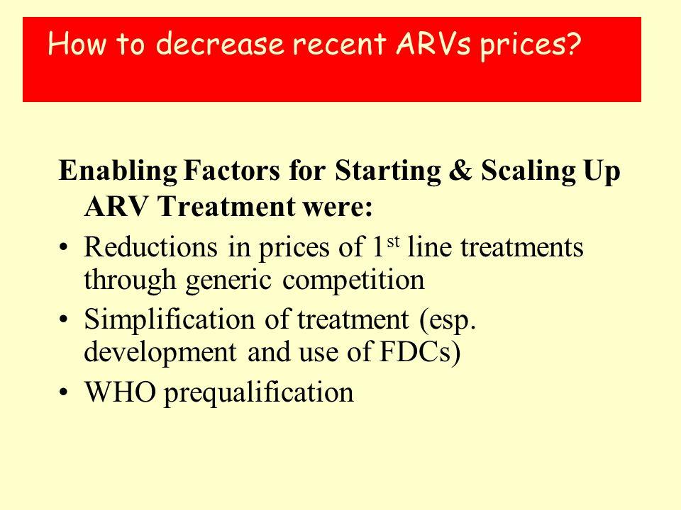 How to decrease recent ARVs prices.