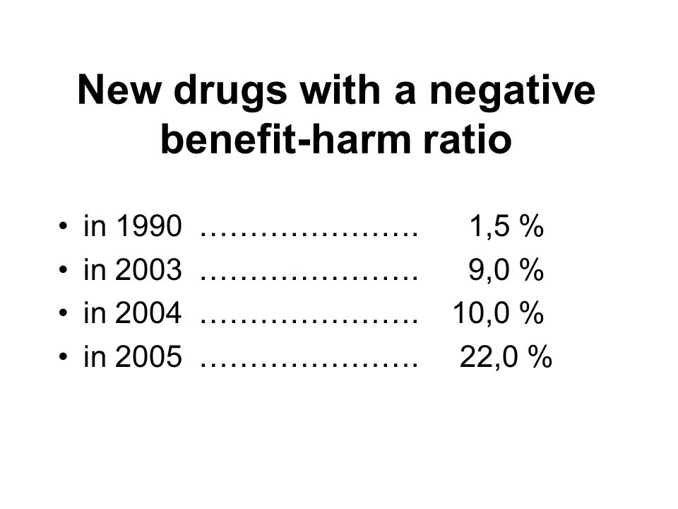New drugs with a negative benefit-harm ratio in 1990 ………………….
