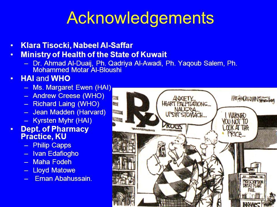 Acknowledgements Klara Tisocki, Nabeel Al-Saffar Ministry of Health of the State of Kuwait –Dr.