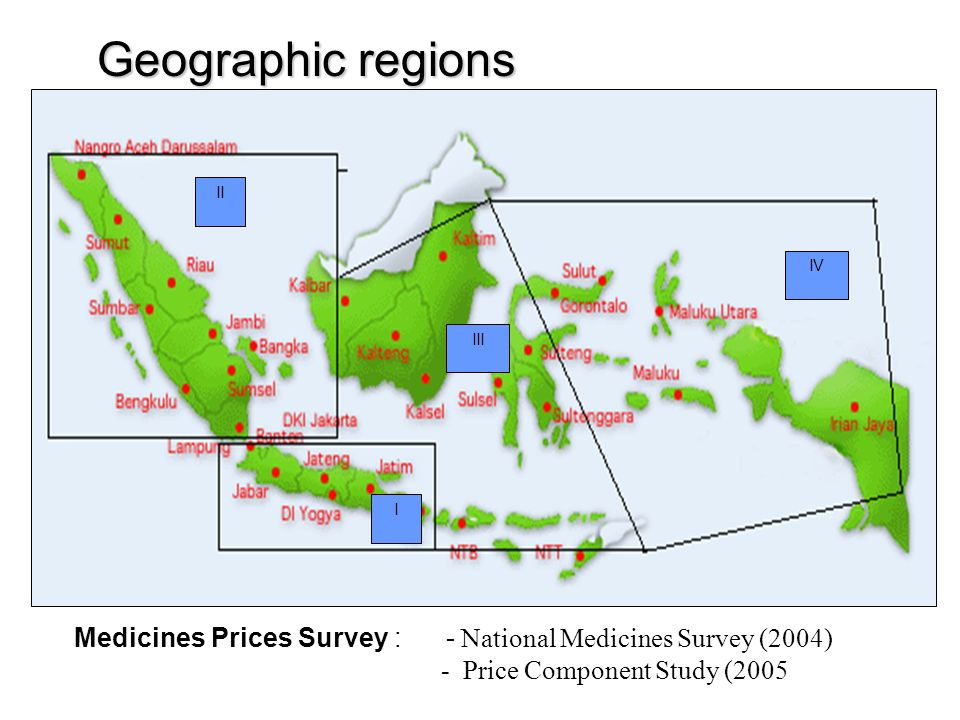 Geographic regions II III IV I Medicines Prices Survey : - National Medicines Survey (2004) - Price Component Study (2005