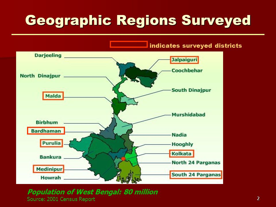 2 indicates surveyed districts Geographic Regions Surveyed Population of West Bengal: 80 million Source: 2001 Census Report