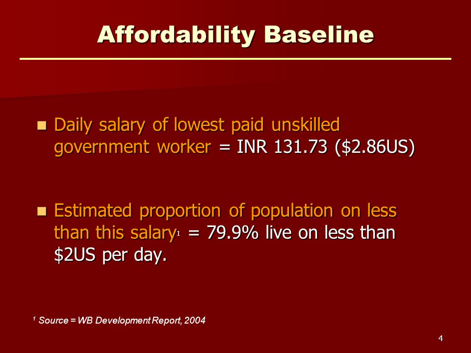 4 Daily salary of lowest paid unskilled government worker = INR 131.73 ($2.86US) Daily salary of lowest paid unskilled government worker = INR 131.73 ($2.86US) Estimated proportion of population on less than this salary 1 = 79.9% live on less than $2US per day.