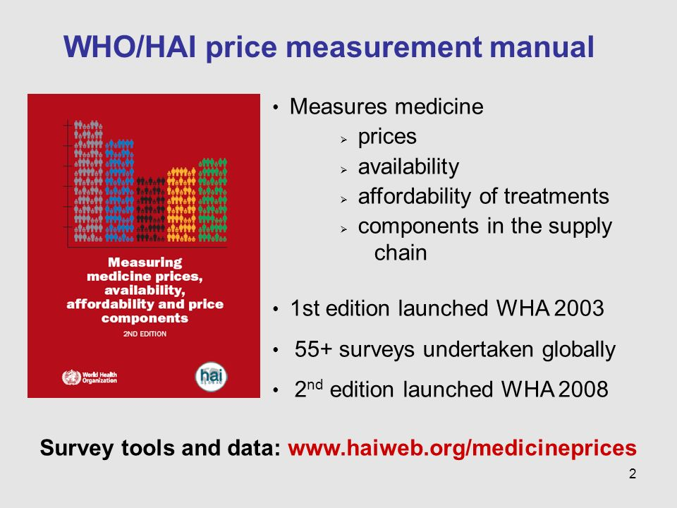 2 Measures medicine prices availability affordability of treatments components in the supply chain 1st edition launched WHA 2003 55+ surveys undertake