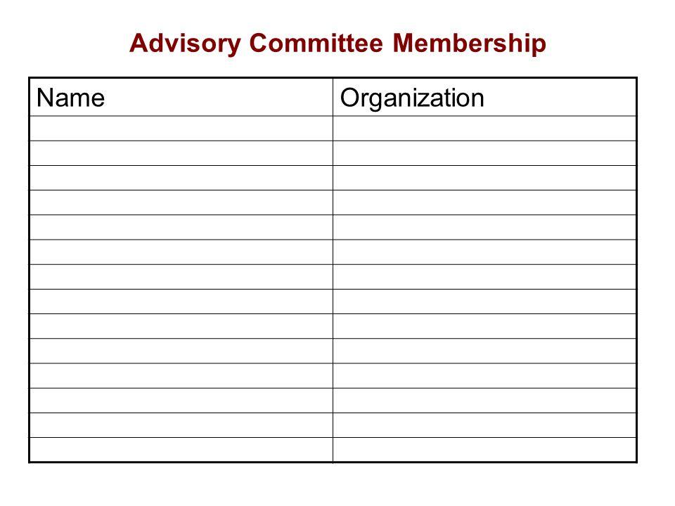 Advisory Committee Membership NameOrganization