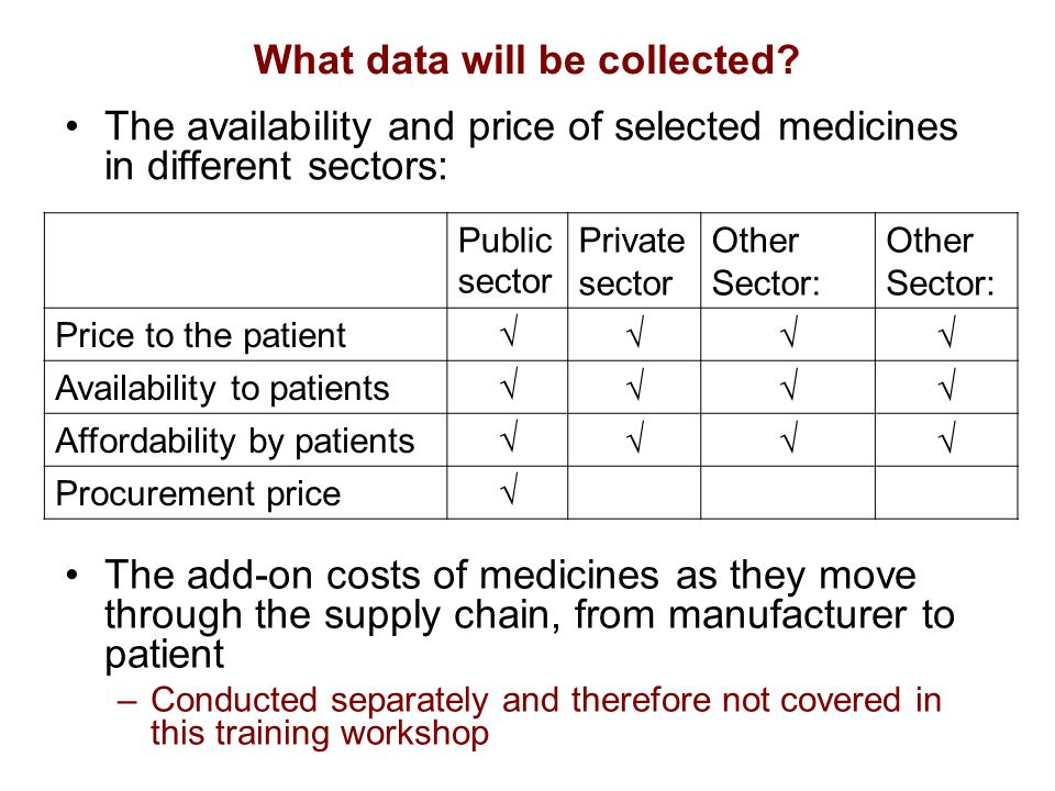 What data will be collected.