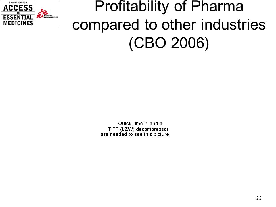 22 Profitability of Pharma compared to other industries (CBO 2006)