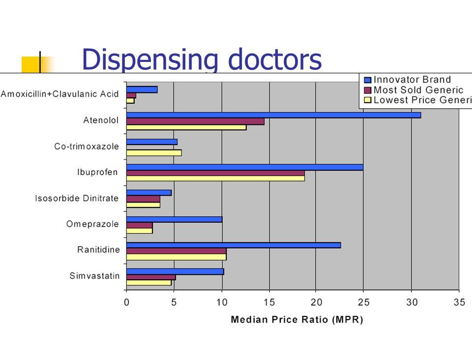 Dispensing doctors