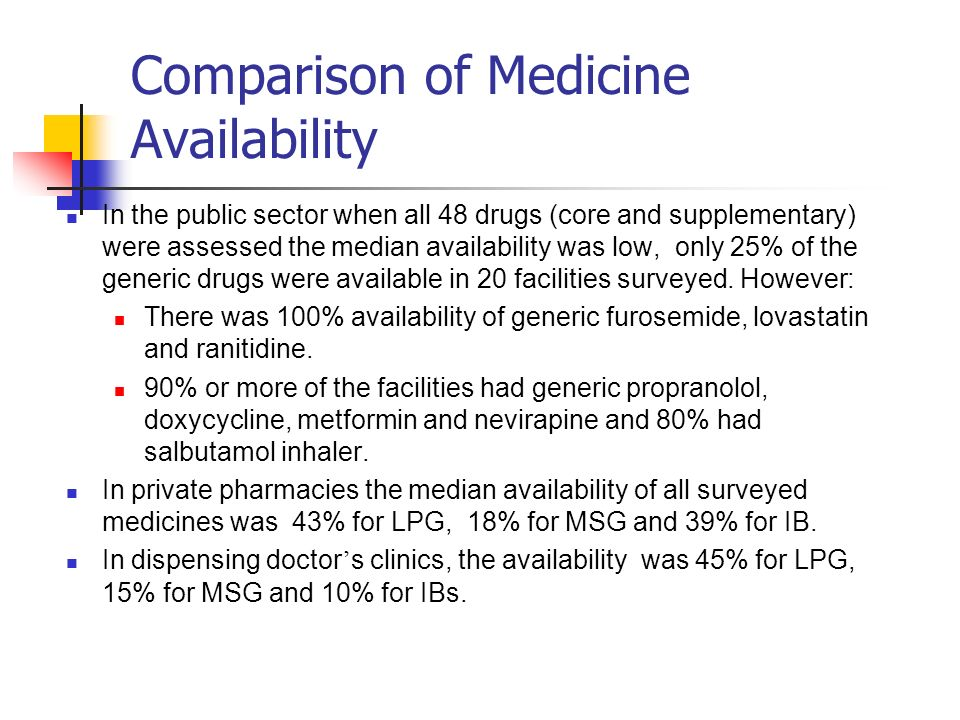 Comparison of Medicine Availability In the public sector when all 48 drugs (core and supplementary) were assessed the median availability was low, onl