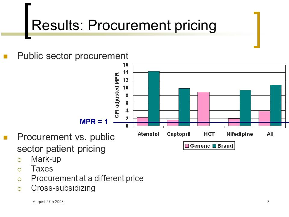 August 27th 20089 Results: Patient pricing Price ratio s in the public & private sector