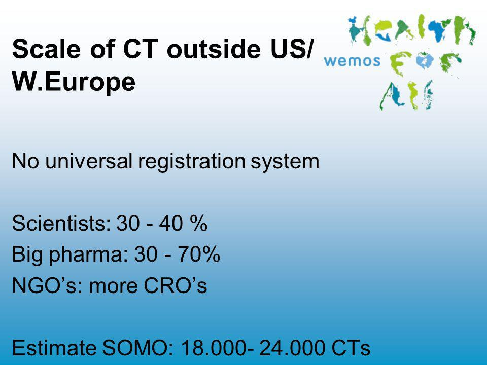 Scale of CT outside US/ W.Europe No universal registration system Scientists: 30 - 40 % Big pharma: 30 - 70% NGOs: more CROs Estimate SOMO: 18.000- 24