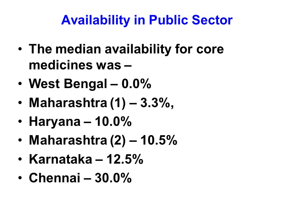 Availability in Public Sector The median availability for core medicines was – West Bengal – 0.0% Maharashtra (1) – 3.3%, Haryana – 10.0% Maharashtra (2) – 10.5% Karnataka – 12.5% Chennai – 30.0%