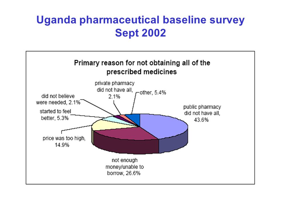 Uganda pharmaceutical baseline survey Sept 2002