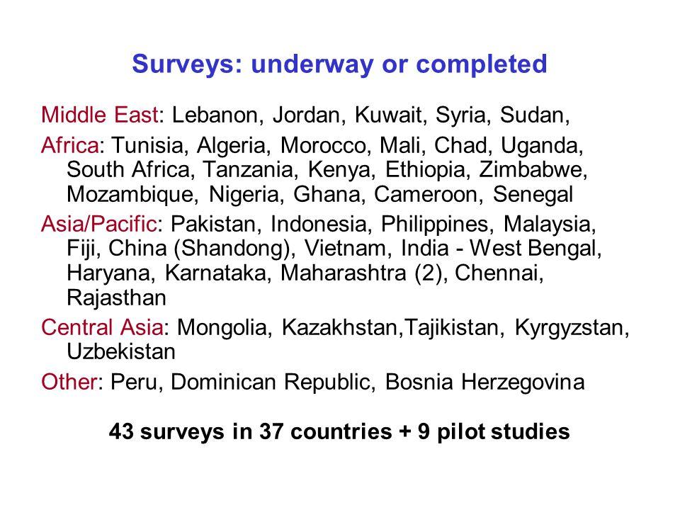 Surveys: underway or completed Middle East: Lebanon, Jordan, Kuwait, Syria, Sudan, Africa: Tunisia, Algeria, Morocco, Mali, Chad, Uganda, South Africa
