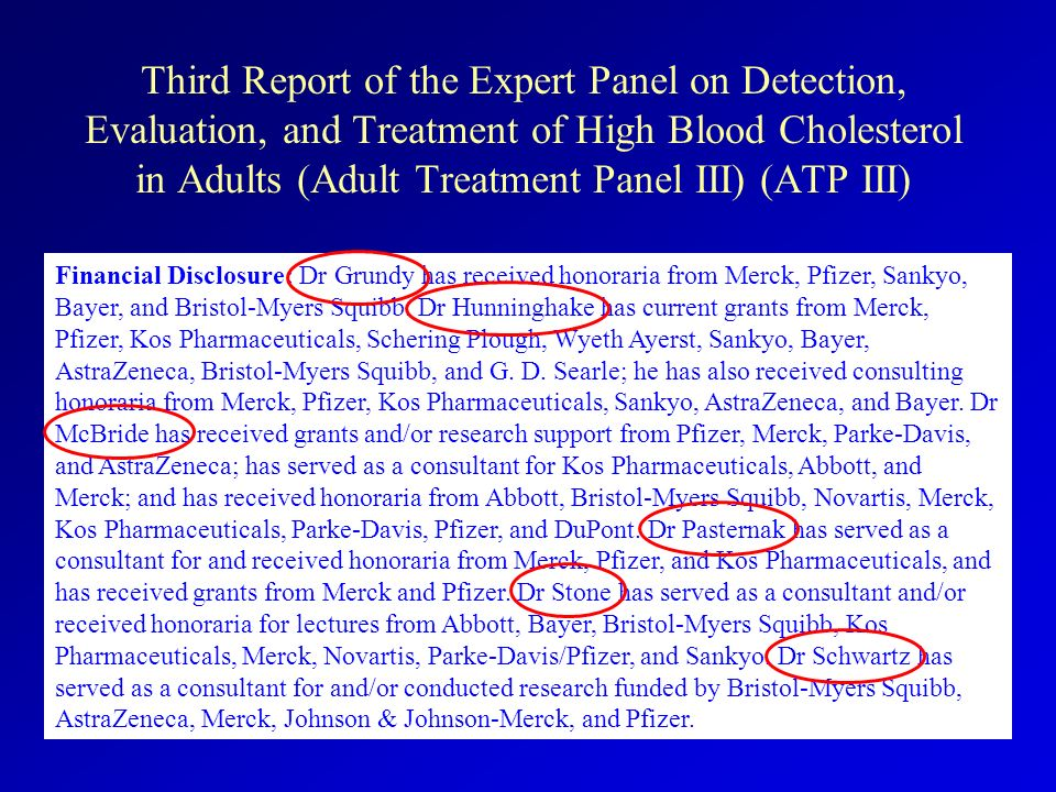 Third Report of the Expert Panel on Detection, Evaluation, and Treatment of High Blood Cholesterol in Adults (Adult Treatment Panel III) (ATP III) Fin