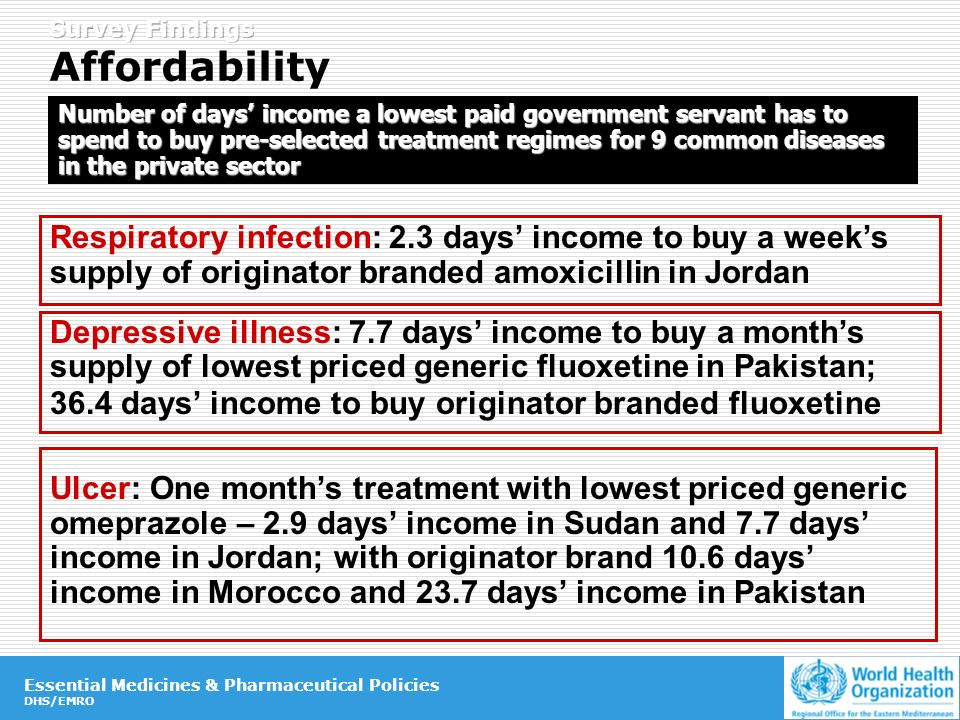 Essential Medicines & Pharmaceutical Policies DHS/EMRO Essential Medicines & Pharmaceutical Policies DHS/EMRO Respiratory infection: 2.3 days income to buy a weeks supply of originator branded amoxicillin in Jordan Depressive illness: 7.7 days income to buy a months supply of lowest priced generic fluoxetine in Pakistan; 36.4 days income to buy originator branded fluoxetine Ulcer: One months treatment with lowest priced generic omeprazole – 2.9 days income in Sudan and 7.7 days income in Jordan; with originator brand 10.6 days income in Morocco and 23.7 days income in Pakistan Number of days income a lowest paid government servant has to spend to buy pre-selected treatment regimes for 9 common diseases in the private sector