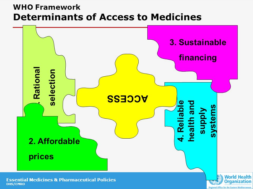 Essential Medicines & Pharmaceutical Policies DHS/EMRO Essential Medicines & Pharmaceutical Policies DHS/EMRO WHO Framework Determinants of Access to Medicines 1.