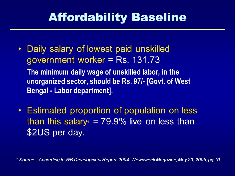 Daily salary of lowest paid unskilled government worker = Rs.