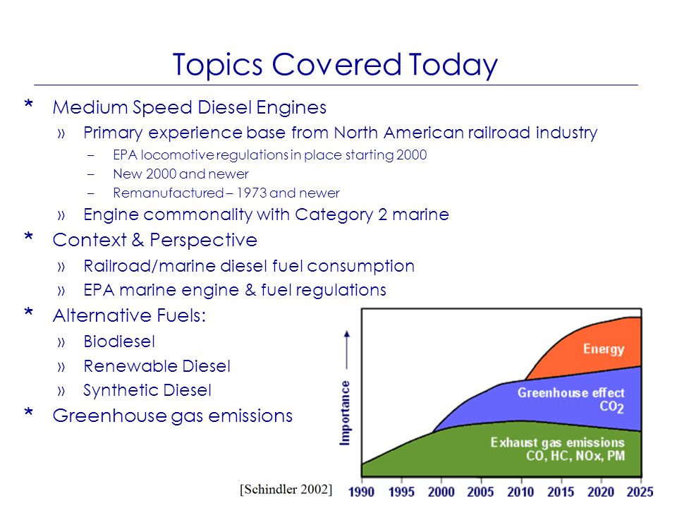 Topics Covered Today * Medium Speed Diesel Engines »Primary experience base from North American railroad industry –EPA locomotive regulations in place
