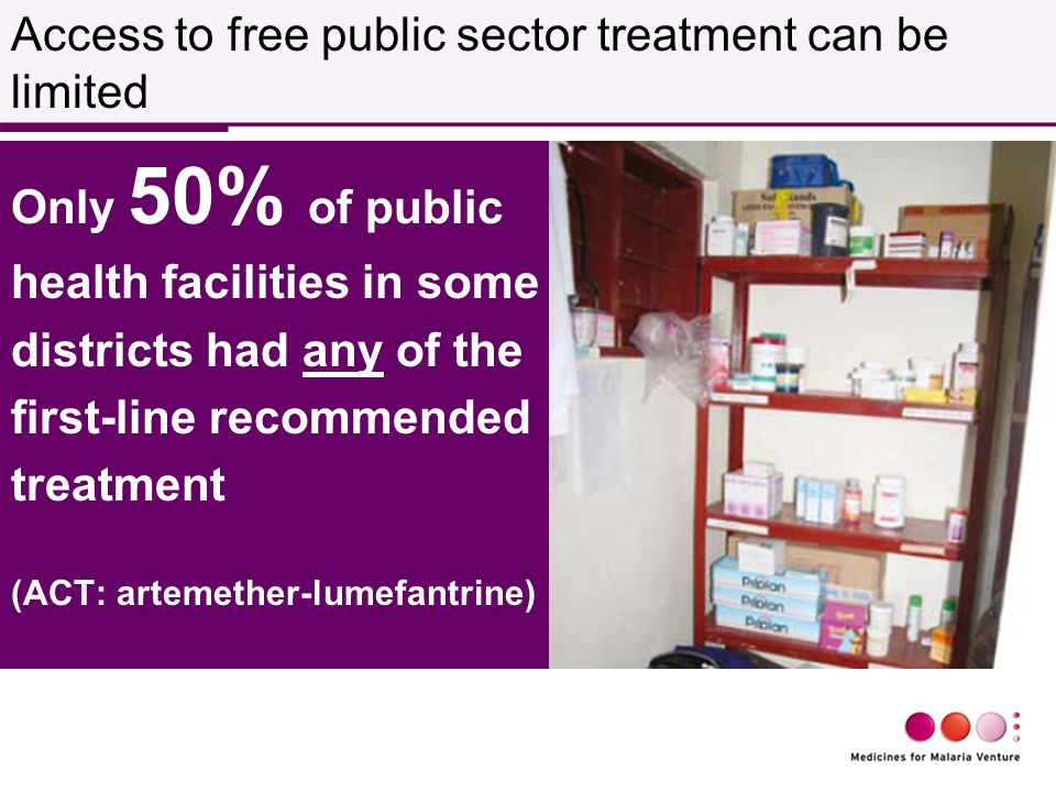 Only 50% of public health facilities in some districts had any of the first-line recommended treatment (ACT: artemether-lumefantrine) Access to free public sector treatment can be limited