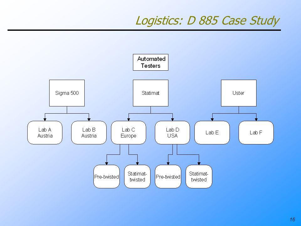 16 Logistics: D 885 Case Study
