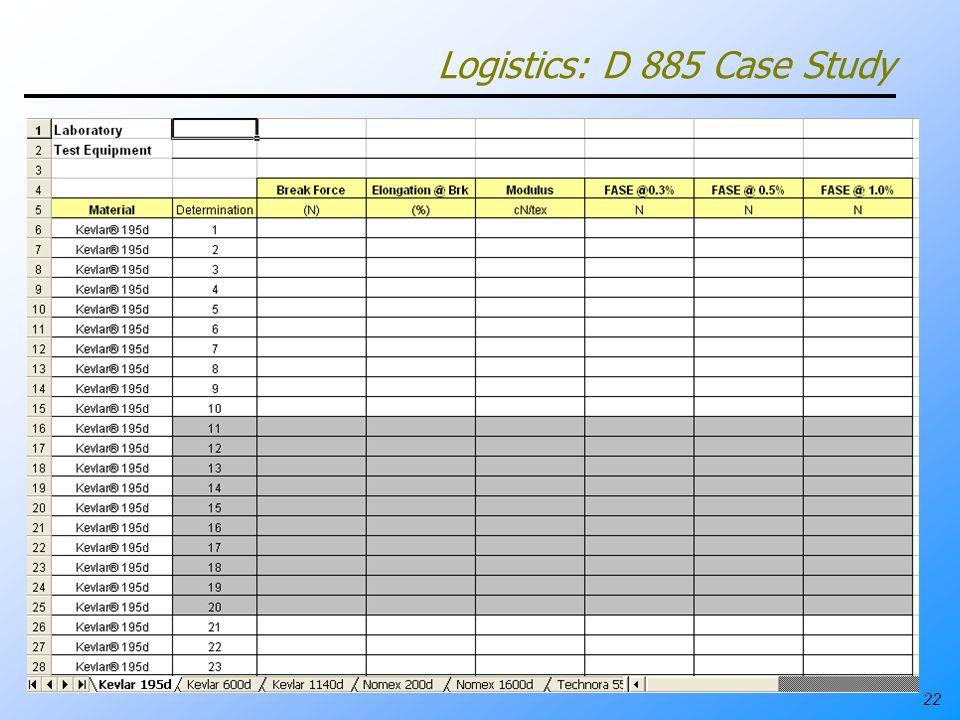 22 Logistics: D 885 Case Study